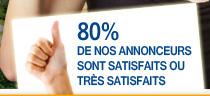 80% de nos annonceurs sont satisfaits ou très satisfaits